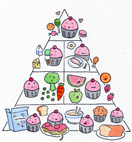 Definitely my version of the food pyramid from the ages of 2-16.